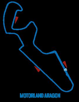 Circuit Aragon  - VIP Pack
