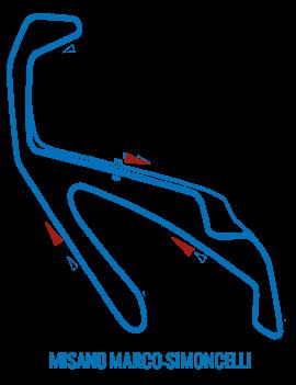 Circuit Misano - Roulage moto