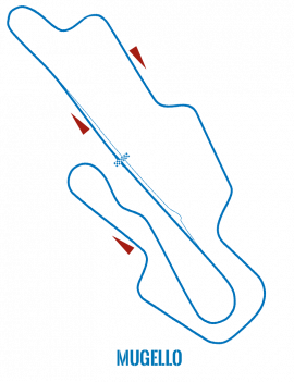 Circuit Mugello  - Pack Confort