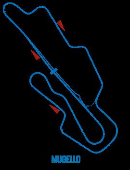 Circuit Mugello 1 - Roulage moto