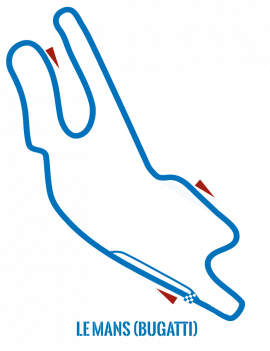 Circuit Le Mans - Motorcycle track Day