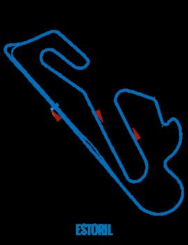 Circuit Estoril - Roulage moto