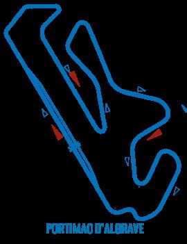 Circuit Portimao - Roulage moto