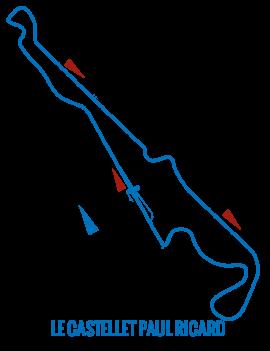 Circuit Castellet Paul Ricard - Roulage moto
