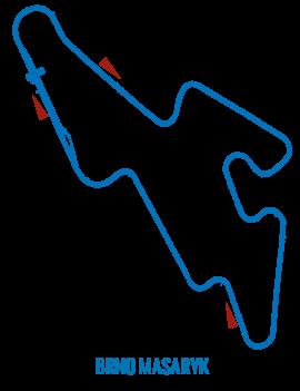 Circuit Brno  - Privilege Pack (garage including)