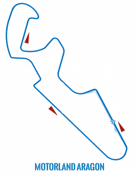 Circuit Aragon - Motorcycle track Day