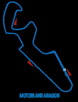Circuit Aragon - Roulage moto