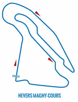 Circuit Magny-Cours - Motorcycle track Day