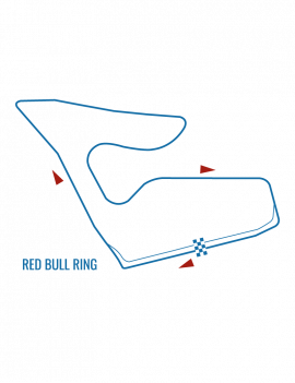 Circuit RED BULL RING - Roulage moto