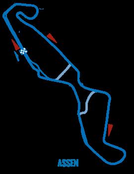 Circuit Assen - roulage moto