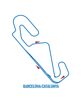 Circuit moto Barcelone 18/19 Octobre 2021