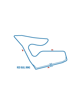 RED BULL RING MOTORCYCLE CIRCUIT